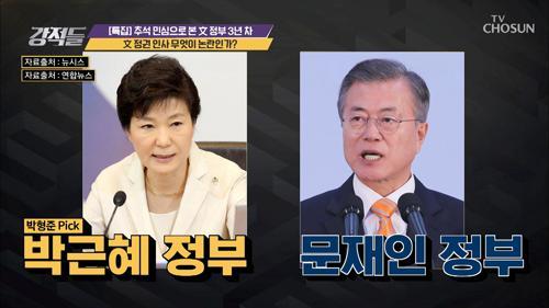 文 정부는 박근혜 정부 2기?! '인사에 가장 폐쇄적'