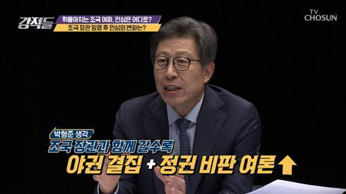 조국 장관 임명 후 민심의 변화는?