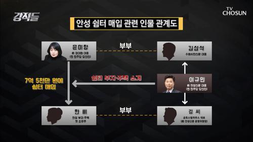 안성 쉼터 매입과 관련된 '윤미향 주변 인물들'