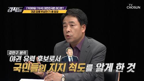 대선주자 선호도 여론조사 야권 1위→ 윤석열 총장