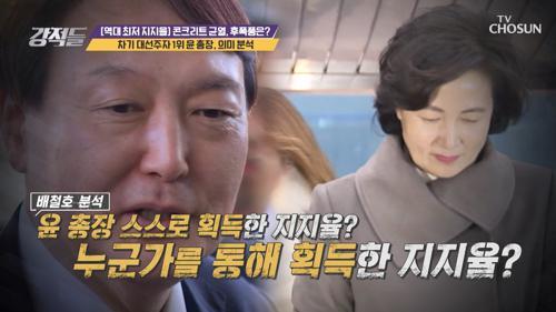 차기 대선주자 '1위' 윤석열 총장의 지지율 분석
