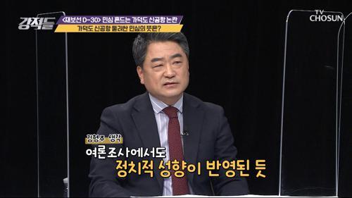 가덕도 신공항 특별법에 대한 여론조사 결과는? TV CHOSUN 210306 방송