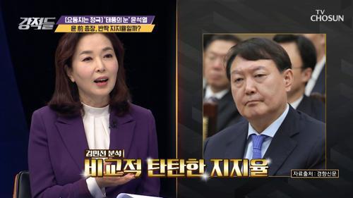 차기 대권 지지율 24% 상승한 윤 前 총장 TV CHOSUN 210313 방송