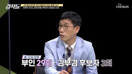압류만 32번?! 준범정신 논란에 휩싸인 김부겸 후보 TV CHOSUN 210508 방송