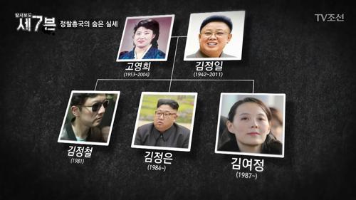 북한 정찰총국의 실세는 김정은의 어머니?!