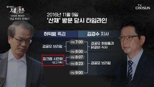 프로그램 개발과 관련이 없다고 주장하는 김경수 의원 TV CHOSUN 20210114 방송